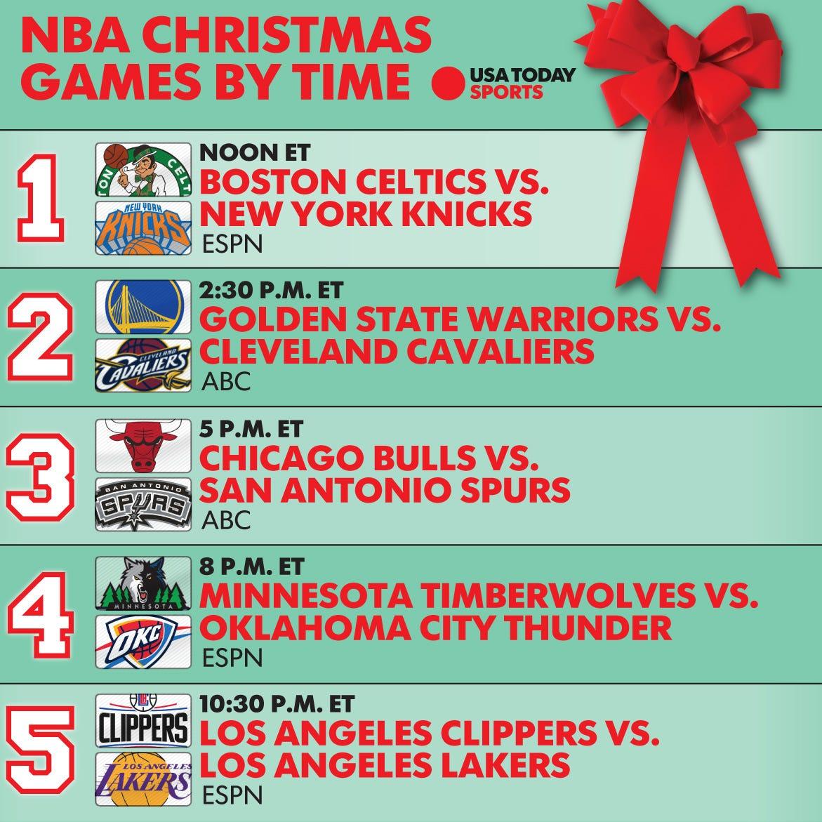 NBA Christmas Day Games · NBA Discussion · Disqus 7ff6494a7c2a