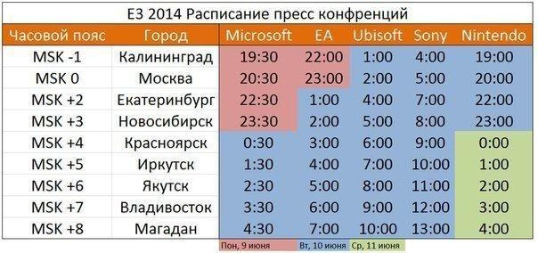 E3 2014: Расписание стримов