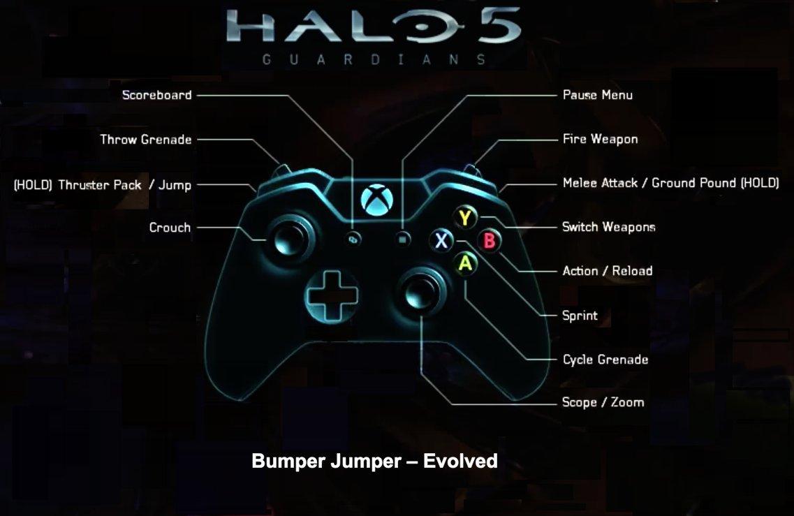 Halo 5 Loadouts Halo 5 Beta Feedback Thread