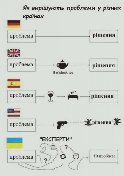 Путин пообещал Крыму избыток электроэнергии, но в 2018 году - Цензор.НЕТ 8554