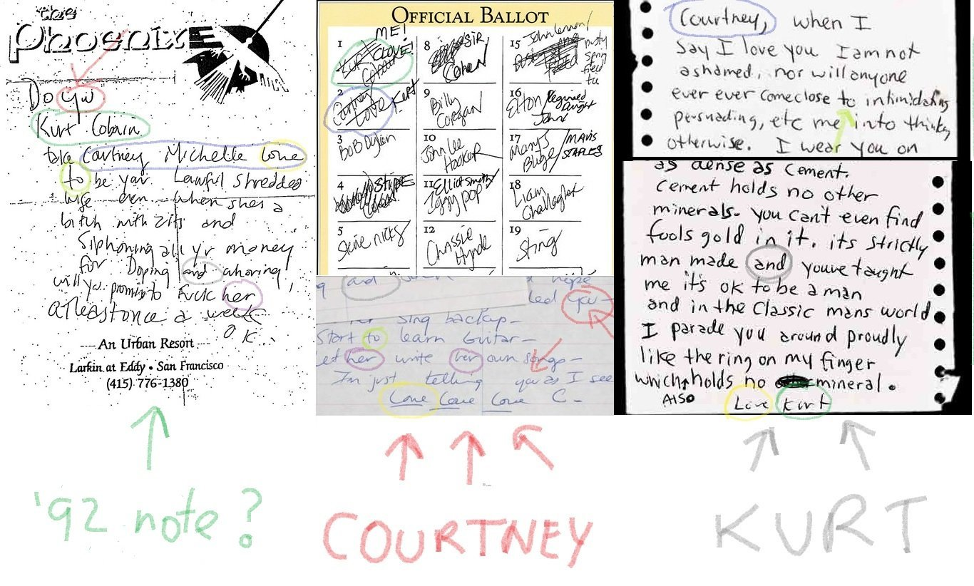 Cobain Postcard from Death Scene Plus PDF Police Review of